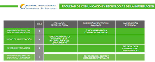 Maestría de Comunicación Digital de la UHemisferios